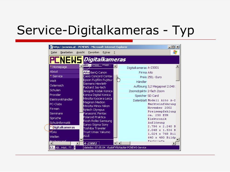 Service-Digitalkameras - Typ