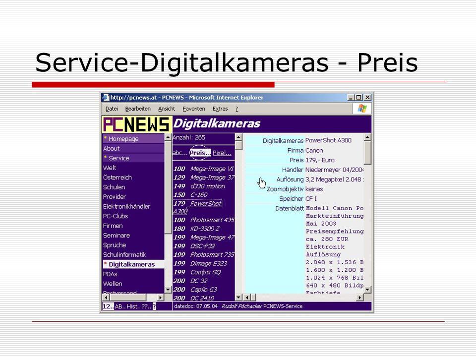 Service-Digitalkameras - Preis