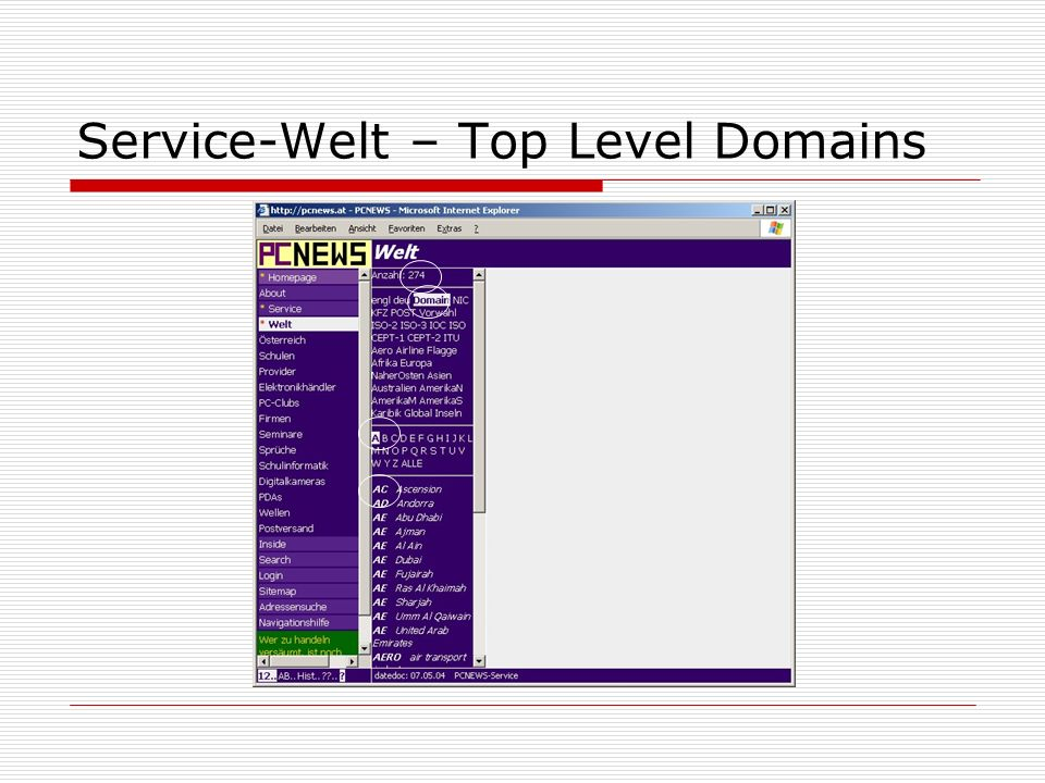 Service-Welt – Top Level Domains