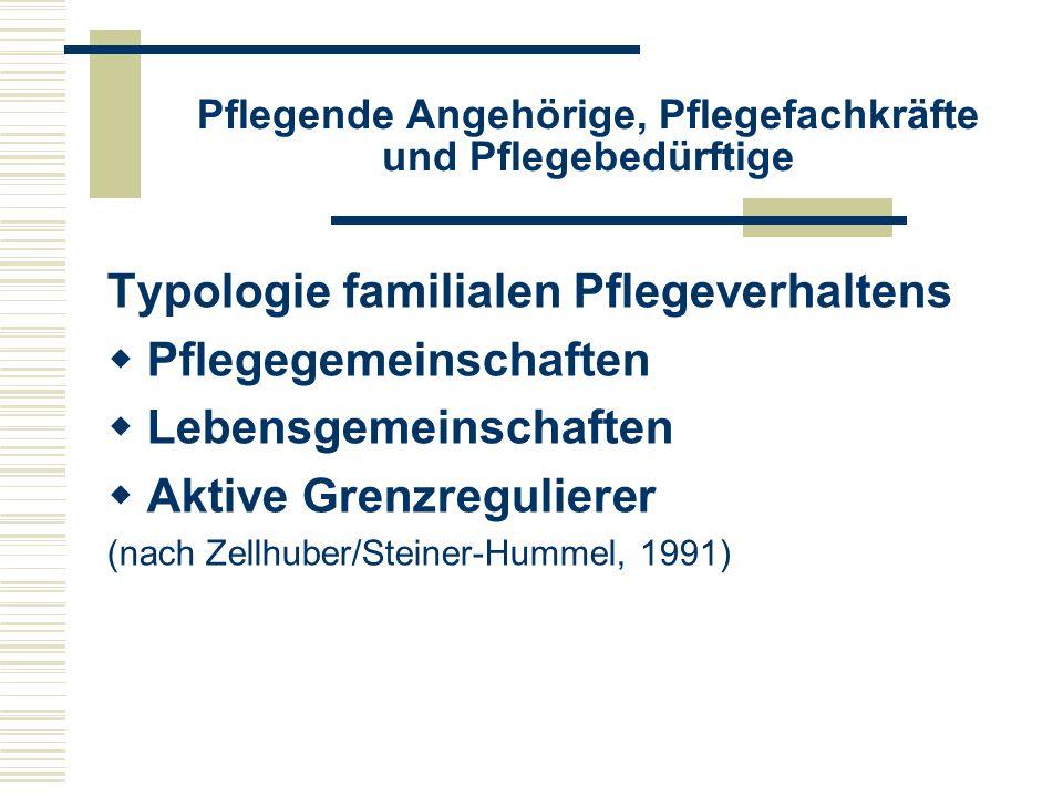 Pflegende Angehörige, Pflegefachkräfte und Pflegebedürftige Typologie familialen Pflegeverhaltens  Pflegegemeinschaften  Lebensgemeinschaften  Aktive Grenzregulierer (nach Zellhuber/Steiner-Hummel, 1991)