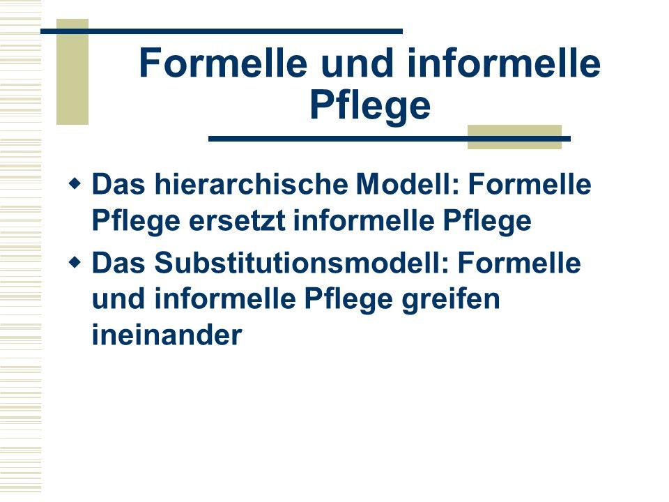 Formelle und informelle Pflege  Das hierarchische Modell: Formelle Pflege ersetzt informelle Pflege  Das Substitutionsmodell: Formelle und informelle Pflege greifen ineinander