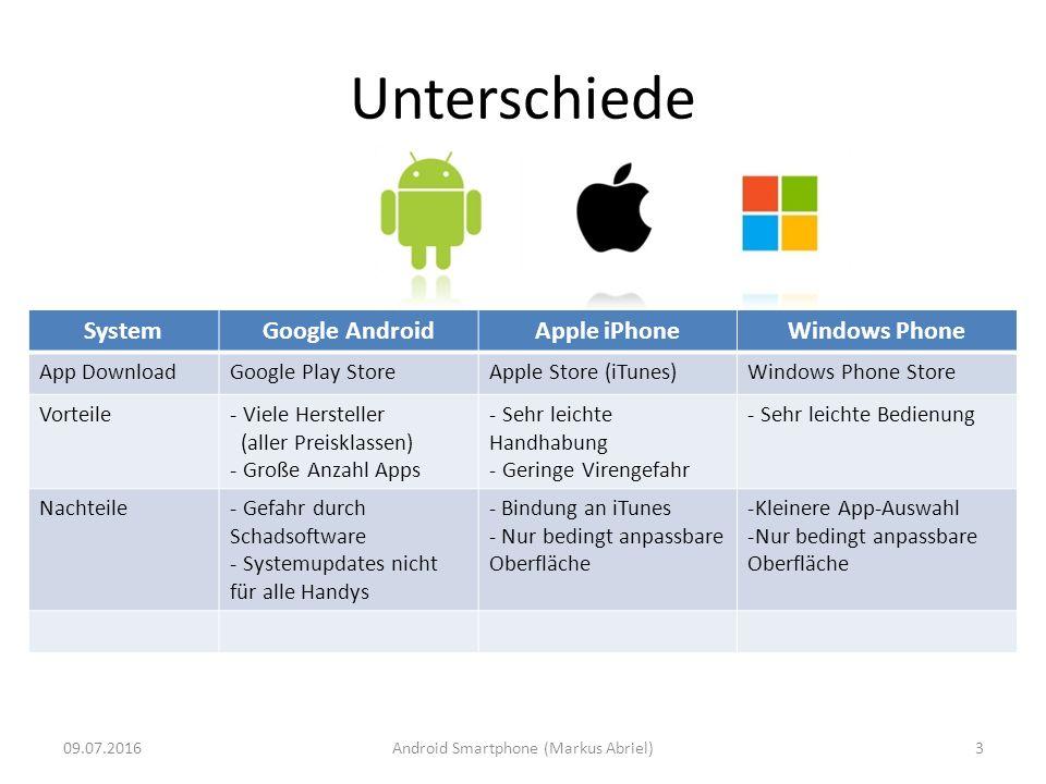 Unterschiede SystemGoogle AndroidApple iPhoneWindows Phone App DownloadGoogle Play StoreApple Store (iTunes)Windows Phone Store Vorteile- Viele Herste