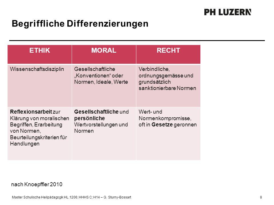 """Begriffliche Differenzierungen nach Knoepffler 2010 ETHIKMORALRECHT WissenschaftsdisziplinGesellschaftliche """"Konventionen"""" oder Normen, Ideale, Werte"""