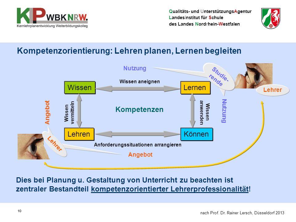 Qualitäts- und UnterstützungsAgentur Landesinstitut für Schule des Landes Nordrhein-Westfalen Lehrer Studie- rende 10 Kompetenzorientierung: Lehren planen, Lernen begleiten Dies bei Planung u.