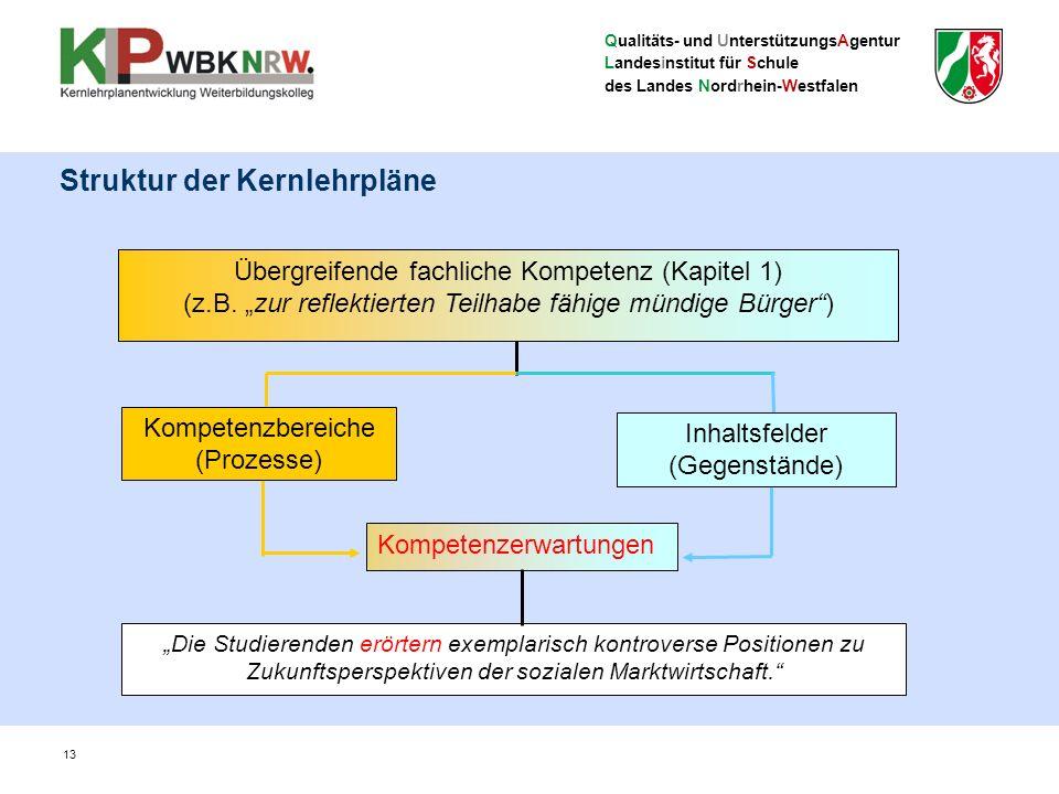 """Qualitäts- und UnterstützungsAgentur Landesinstitut für Schule des Landes Nordrhein-Westfalen Kompetenzerwartungen """"Die Studierenden erörtern exemplar"""