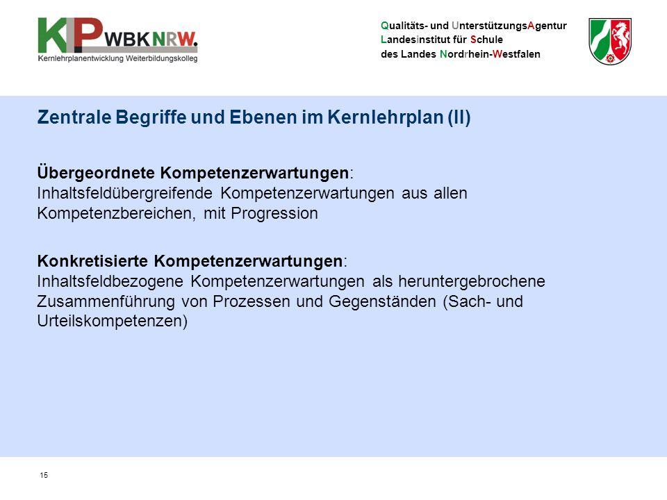 Qualitäts- und UnterstützungsAgentur Landesinstitut für Schule des Landes Nordrhein-Westfalen Übergeordnete Kompetenzerwartungen: Inhaltsfeldübergreif
