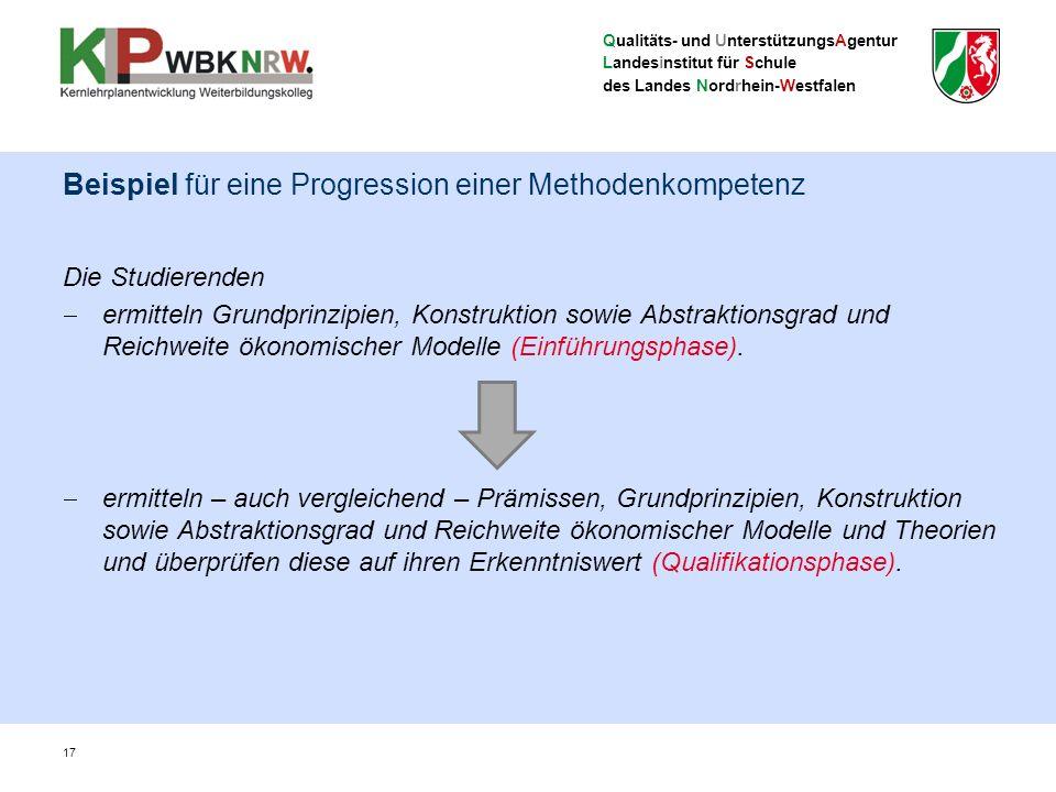 Qualitäts- und UnterstützungsAgentur Landesinstitut für Schule des Landes Nordrhein-Westfalen Beispiel für eine Progression einer Methodenkompetenz Di