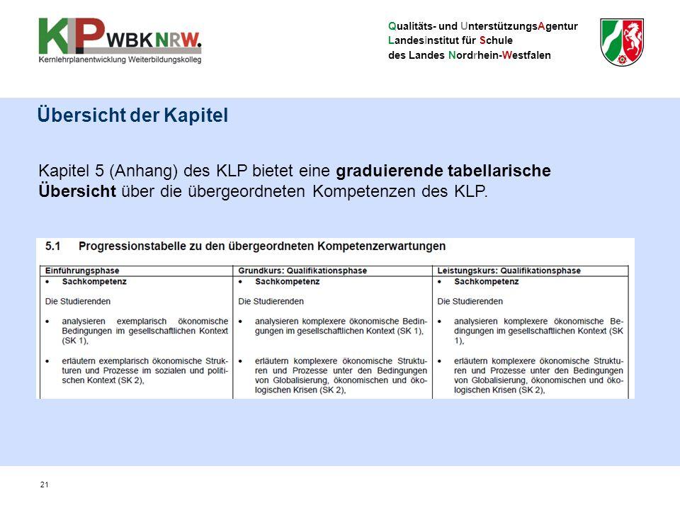 Qualitäts- und UnterstützungsAgentur Landesinstitut für Schule des Landes Nordrhein-Westfalen 21 Kapitel 5 (Anhang) des KLP bietet eine graduierende tabellarische Übersicht über die übergeordneten Kompetenzen des KLP.