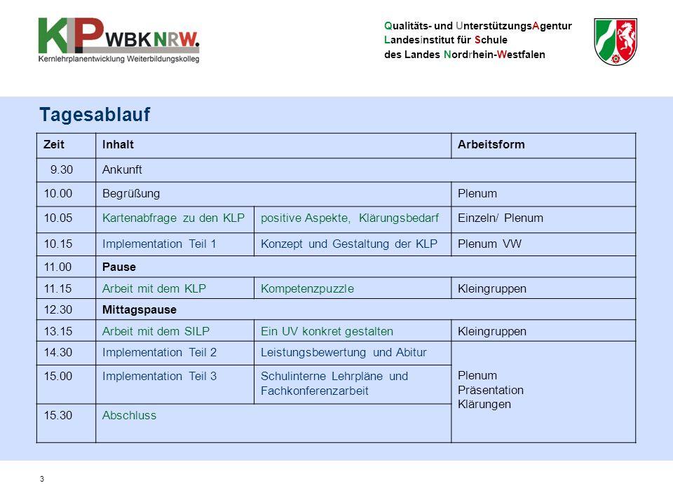 Qualitäts- und UnterstützungsAgentur Landesinstitut für Schule des Landes Nordrhein-Westfalen Tagesablauf 3 ZeitInhaltArbeitsform 9.30Ankunft 10.00BegrüßungPlenum 10.05Kartenabfrage zu den KLPpositive Aspekte, KlärungsbedarfEinzeln/ Plenum 10.15Implementation Teil 1Konzept und Gestaltung der KLPPlenum VW 11.00Pause 11.15Arbeit mit dem KLPKompetenzpuzzleKleingruppen 12.30Mittagspause 13.15Arbeit mit dem SILPEin UV konkret gestaltenKleingruppen 14.30Implementation Teil 2Leistungsbewertung und Abitur Plenum Präsentation Klärungen 15.00Implementation Teil 3Schulinterne Lehrpläne und Fachkonferenzarbeit 15.30Abschluss