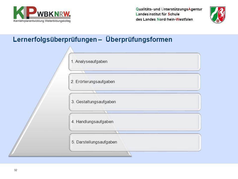 Qualitäts- und UnterstützungsAgentur Landesinstitut für Schule des Landes Nordrhein-Westfalen 32 Lernerfolgsüberprüfungen – Überprüfungsformen 1. Anal