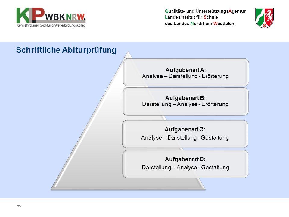 Qualitäts- und UnterstützungsAgentur Landesinstitut für Schule des Landes Nordrhein-Westfalen 33 Schriftliche Abiturprüfung Aufgabenart A: Analyse – D