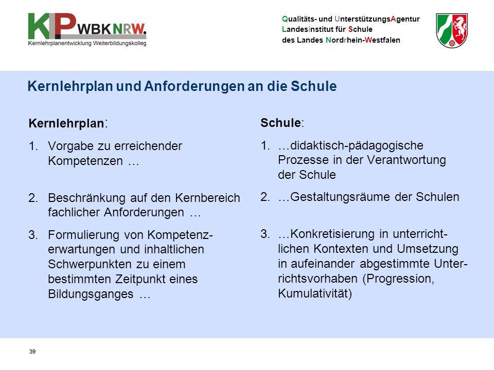 Qualitäts- und UnterstützungsAgentur Landesinstitut für Schule des Landes Nordrhein-Westfalen 39 Kernlehrplan und Anforderungen an die Schule Kernlehr