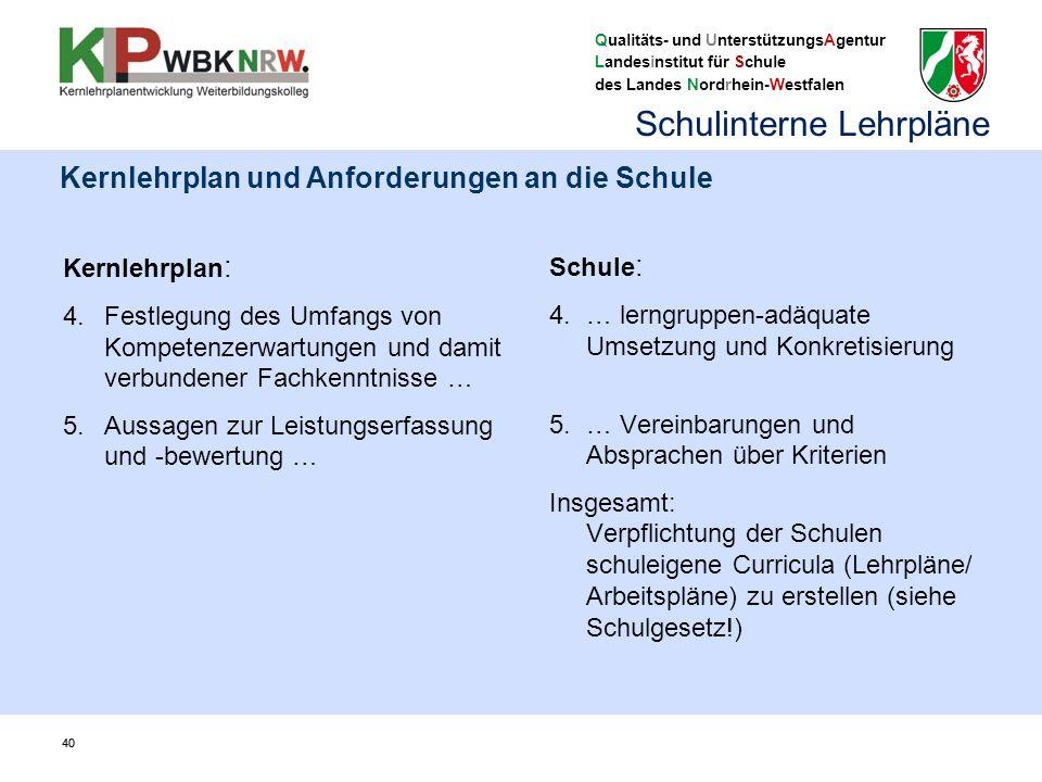Qualitäts- und UnterstützungsAgentur Landesinstitut für Schule des Landes Nordrhein-Westfalen 40 Schulinterne Lehrpläne Kernlehrplan : 4.Festlegung de