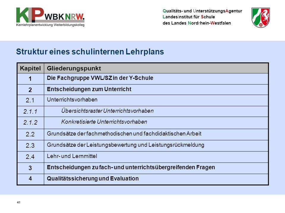 Qualitäts- und UnterstützungsAgentur Landesinstitut für Schule des Landes Nordrhein-Westfalen 41 Struktur eines schulinternen Lehrplans KapitelGlieder