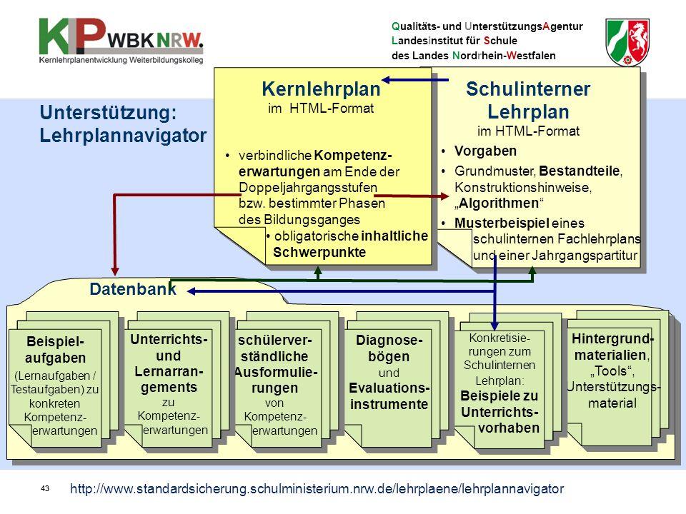 Qualitäts- und UnterstützungsAgentur Landesinstitut für Schule des Landes Nordrhein-Westfalen 43 Schulinterner Lehrplan im HTML-Format Schulinterner L