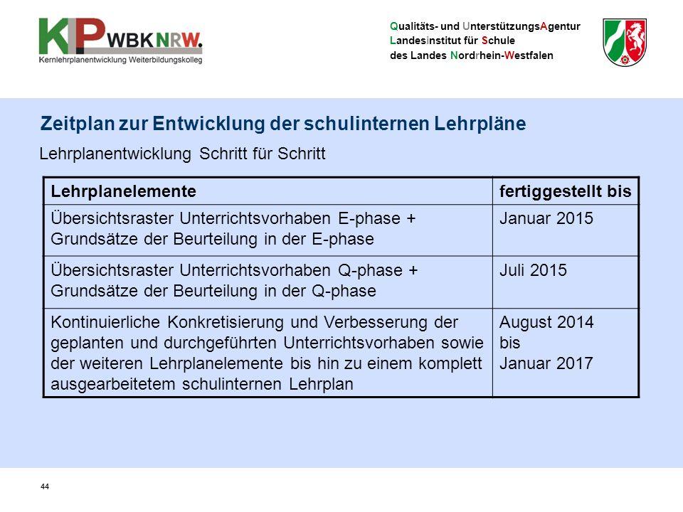 Qualitäts- und UnterstützungsAgentur Landesinstitut für Schule des Landes Nordrhein-Westfalen 44 Zeitplan zur Entwicklung der schulinternen Lehrpläne