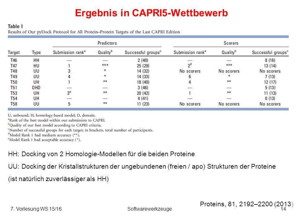 Ergebnis in CAPRI5-Wettbewerb Proteins, 81, 2192–2200 (2013) 7.