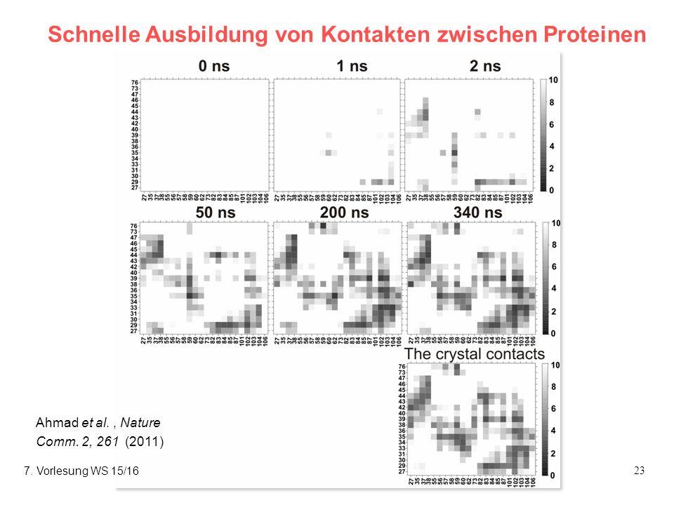 Softwarewerkzeuge23 Schnelle Ausbildung von Kontakten zwischen Proteinen Ahmad et al., Nature Comm.