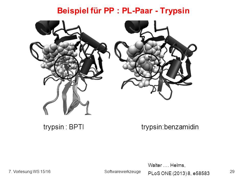 7. Vorlesung WS 15/16Softwarewerkzeuge29 Beispiel für PP : PL-Paar - Trypsin trypsin : BPTItrypsin:benzamidin Walter …. Helms, PLoS ONE (2013) 8, e585