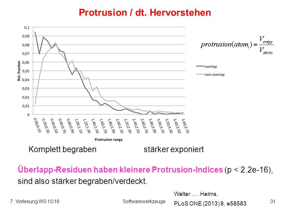 7. Vorlesung WS 15/16Softwarewerkzeuge31 Protrusion / dt.