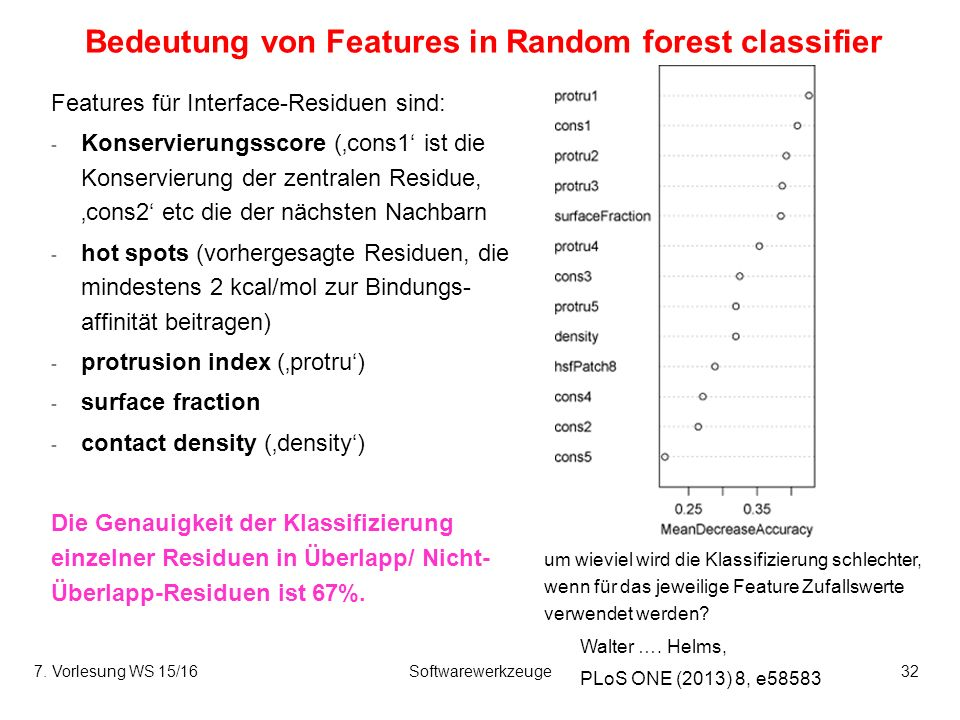 7. Vorlesung WS 15/16Softwarewerkzeuge32 Bedeutung von Features in Random forest classifier Features für Interface-Residuen sind: - Konservierungsscor