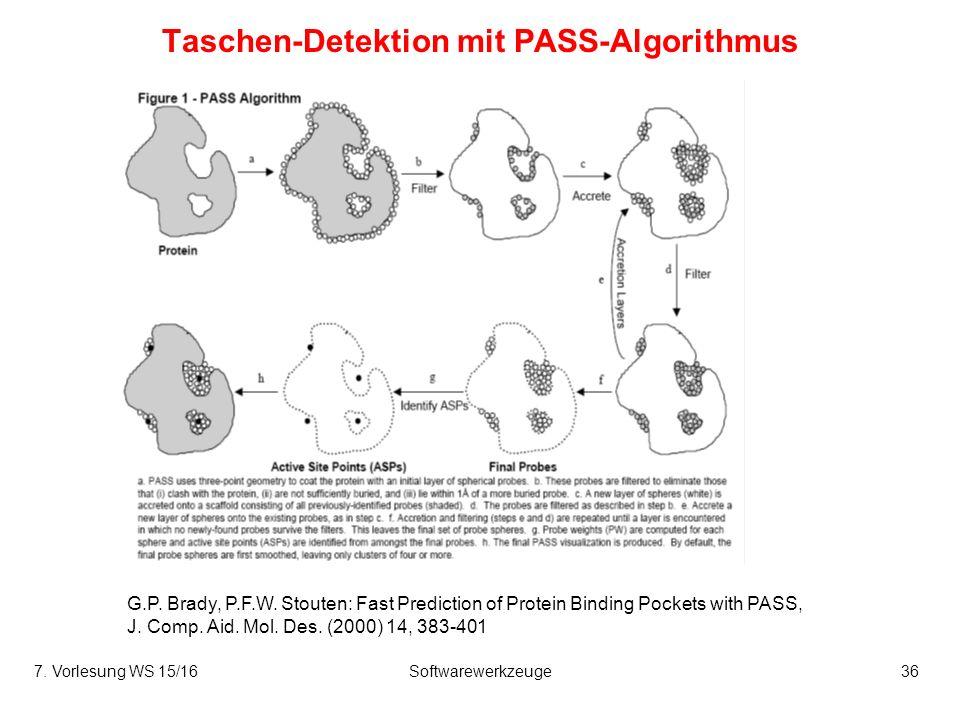 7. Vorlesung WS 15/16Softwarewerkzeuge36 Taschen-Detektion mit PASS-Algorithmus G.P.