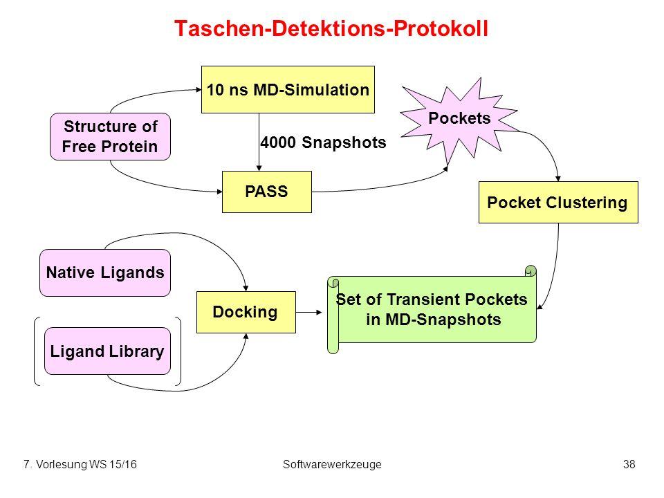 7. Vorlesung WS 15/16Softwarewerkzeuge38 Taschen-Detektions-Protokoll PASS 10 ns MD-Simulation Pockets 4000 Snapshots Docking Structure of Free Protei
