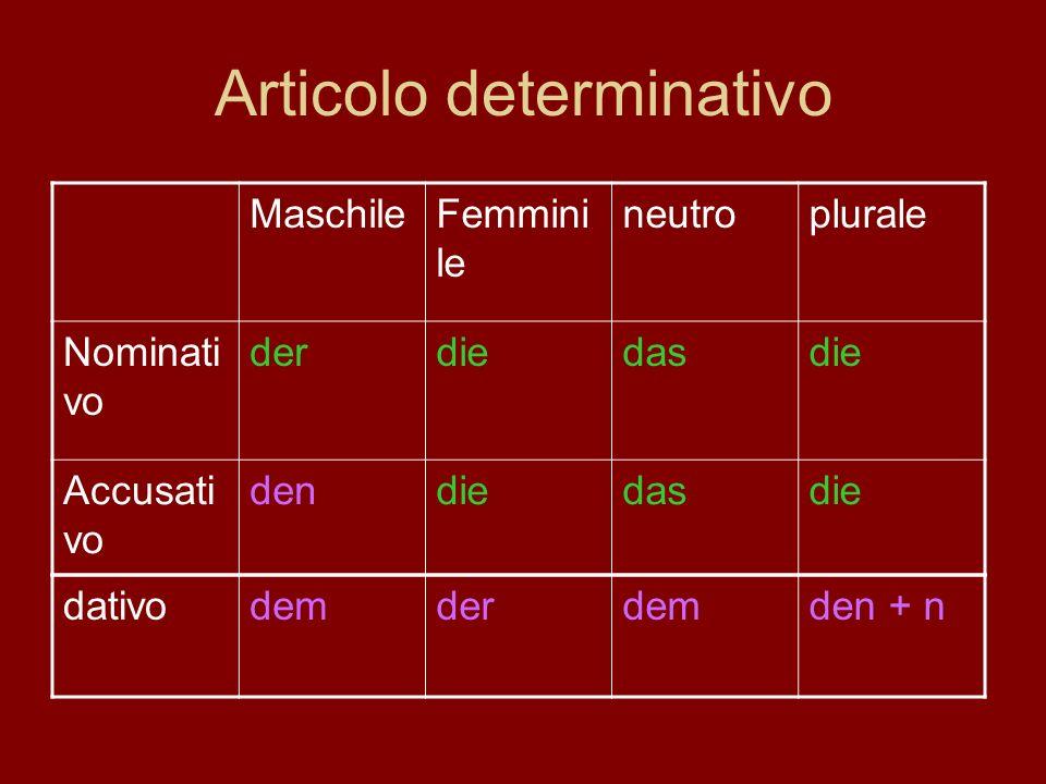 Articolo determinativo MaschileFemmini le neutroplurale Nominati vo derdiedasdie Accusati vo dendiedasdie dativodemderdemden + n