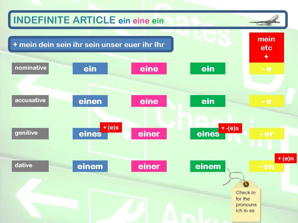 INDEFINITE ARTICLE ein eine ein nominative accusative genitive dative ein einen eines einem eine einer ein eines einem - e - er - en + (e)s + -(e)s +