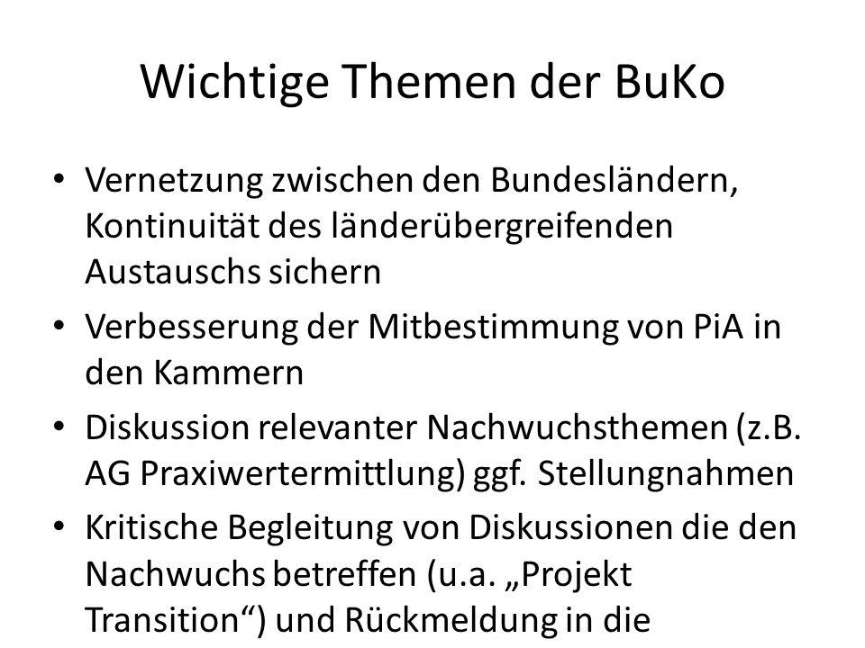 Wichtige Themen der BuKo Vernetzung zwischen den Bundesländern, Kontinuität des länderübergreifenden Austauschs sichern Verbesserung der Mitbestimmung von PiA in den Kammern Diskussion relevanter Nachwuchsthemen (z.B.