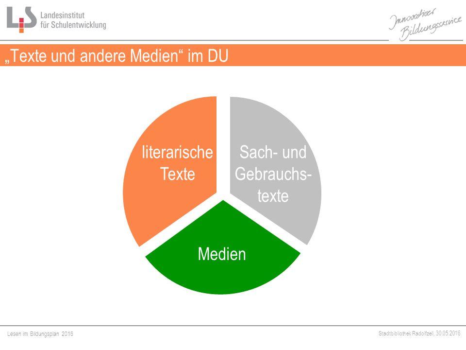 """Lesen im Bildungsplan 2016 Stadtbibliothek Radolfzell, 30.05.2016 """"Texte und andere Medien im DU literarische Texte Sach- und Gebrauchs- texte Medien"""