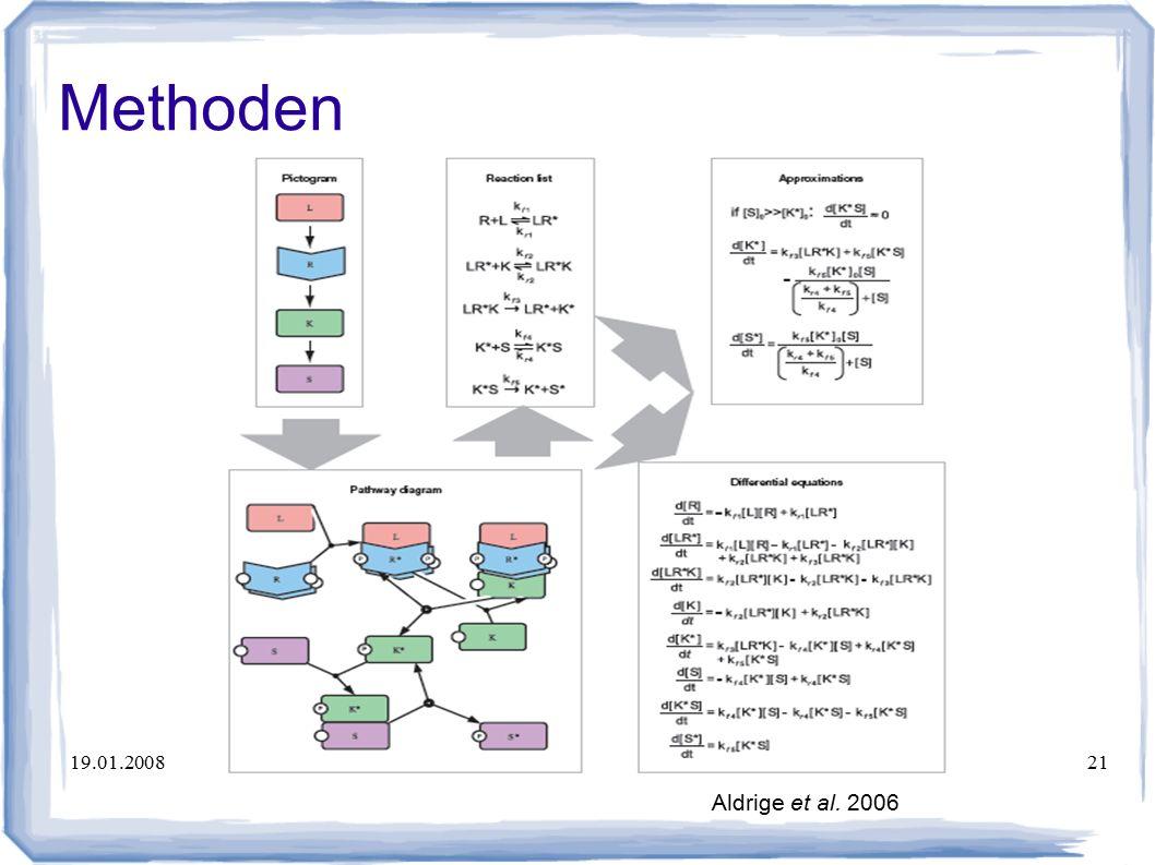 19.01.2008Maximilian Hecht21 Methoden Aldrige et al. 2006