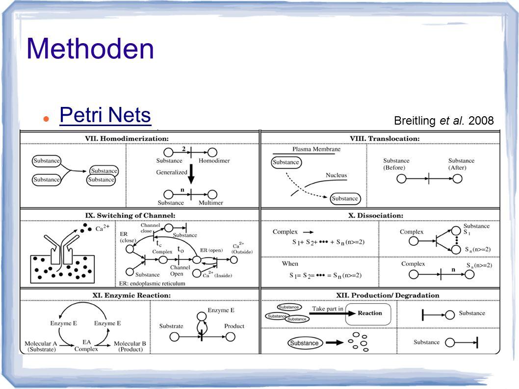 19.01.2008Maximilian Hecht32 Methoden Petri Nets Breitling et al. 2008