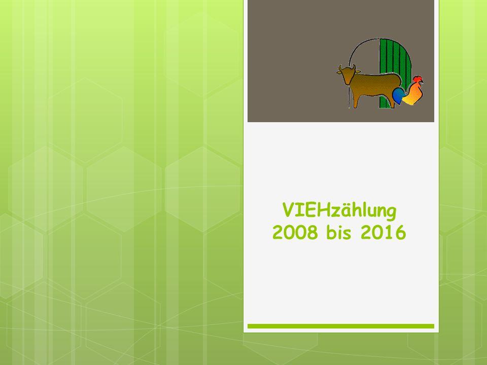 VIEHzählung 2008 bis 2016
