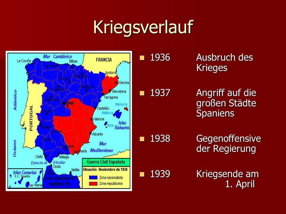 Kriegsverlauf 1936Ausbruch des Krieges 1936Ausbruch des Krieges 1937 Angriff auf die großen Städte Spaniens 1937 Angriff auf die großen Städte Spaniens 1938Gegenoffensive der Regierung 1938Gegenoffensive der Regierung 1939Kriegsende am 1.