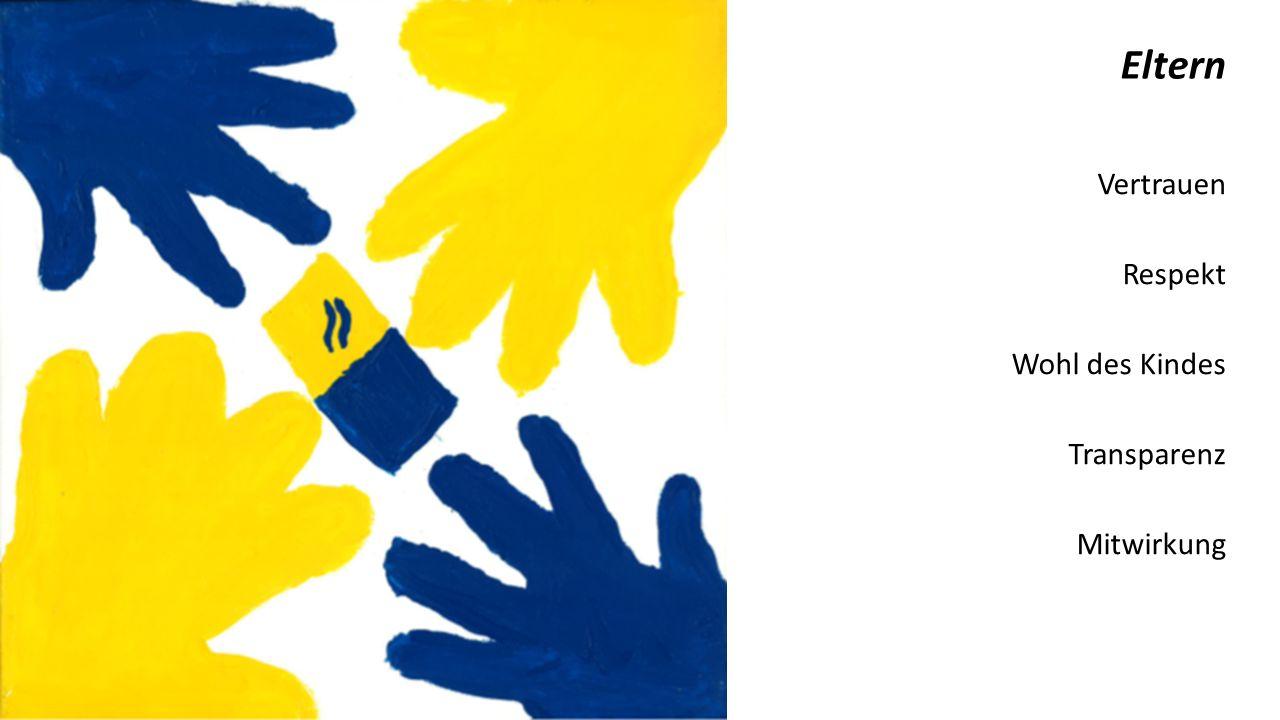 Austausch Offenheit Kooperation Arbeitsklima Kollegialität Wir verstehen uns als lernende Gemeinschaft.