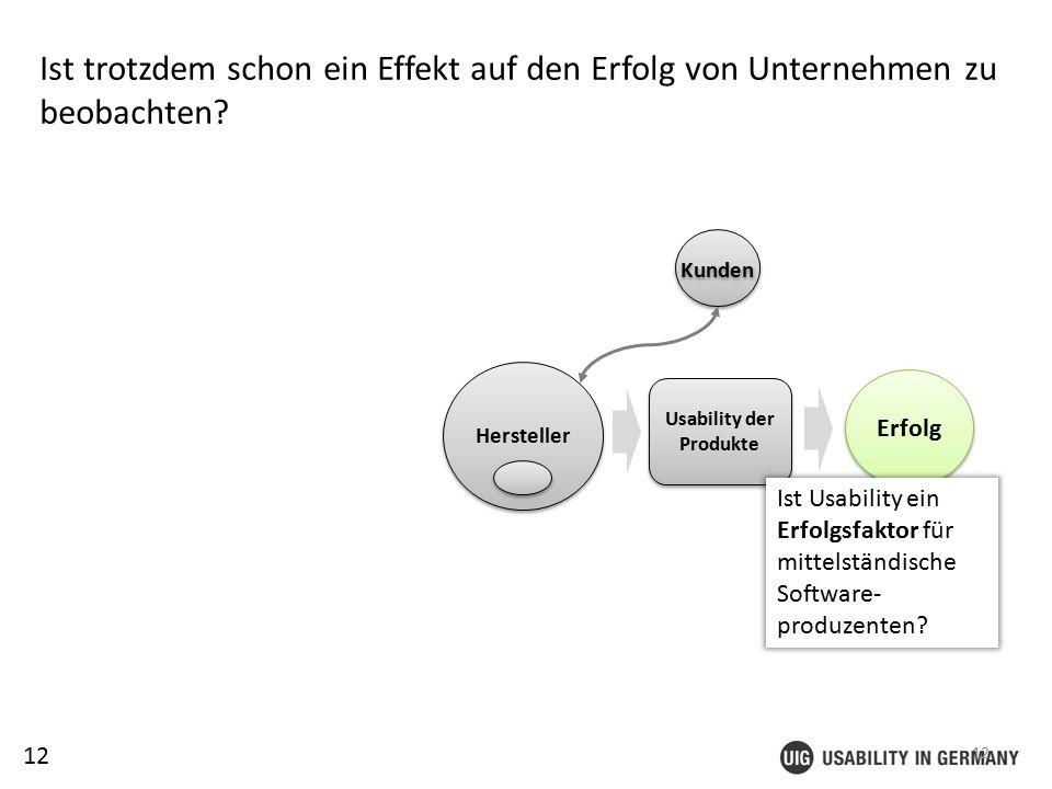 12 Erfolg Usability der Produkte 12 Hersteller Andere Produzenten Kunden Ist Usability ein Erfolgsfaktor für mittelständische Software- produzenten.