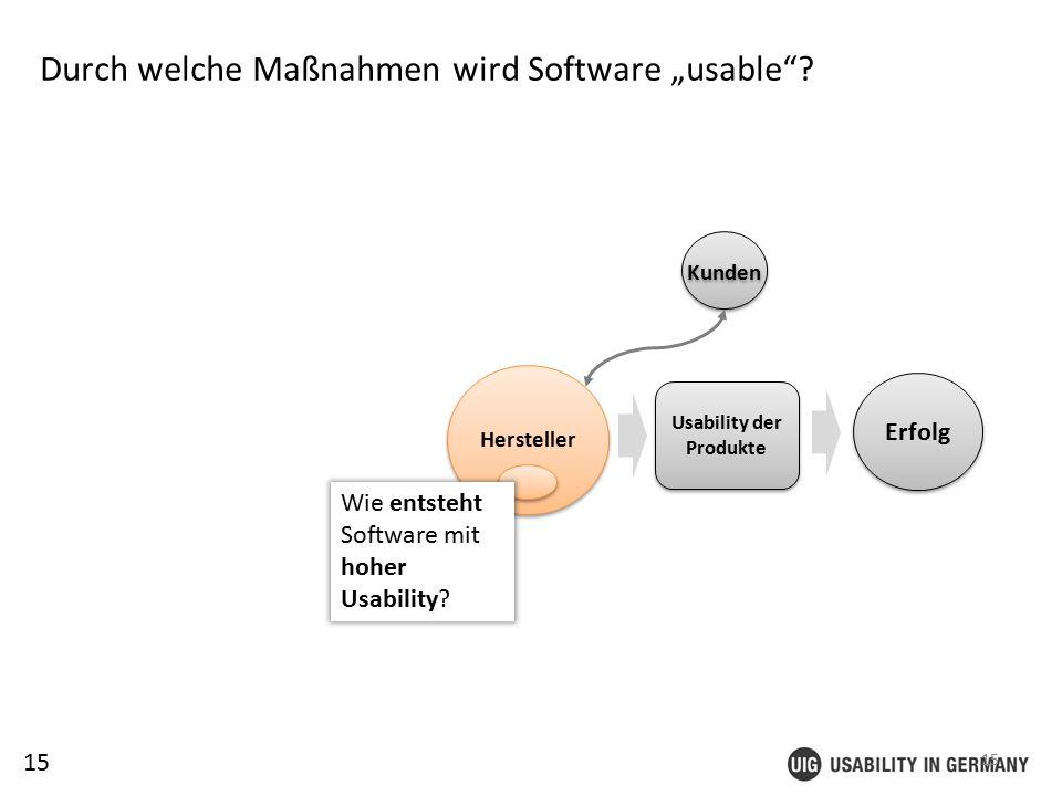 15 Erfolg Usability der Produkte 15 Hersteller Kunden Wie entsteht Software mit hoher Usability.