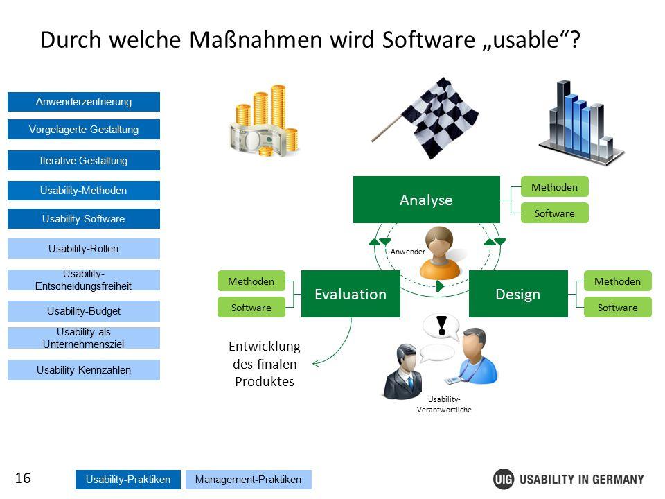 """16 Interdisziplinäre Zusammenarbeit Usability-Rollen Iterative Gestaltung Durch welche Maßnahmen wird Software """"usable ."""