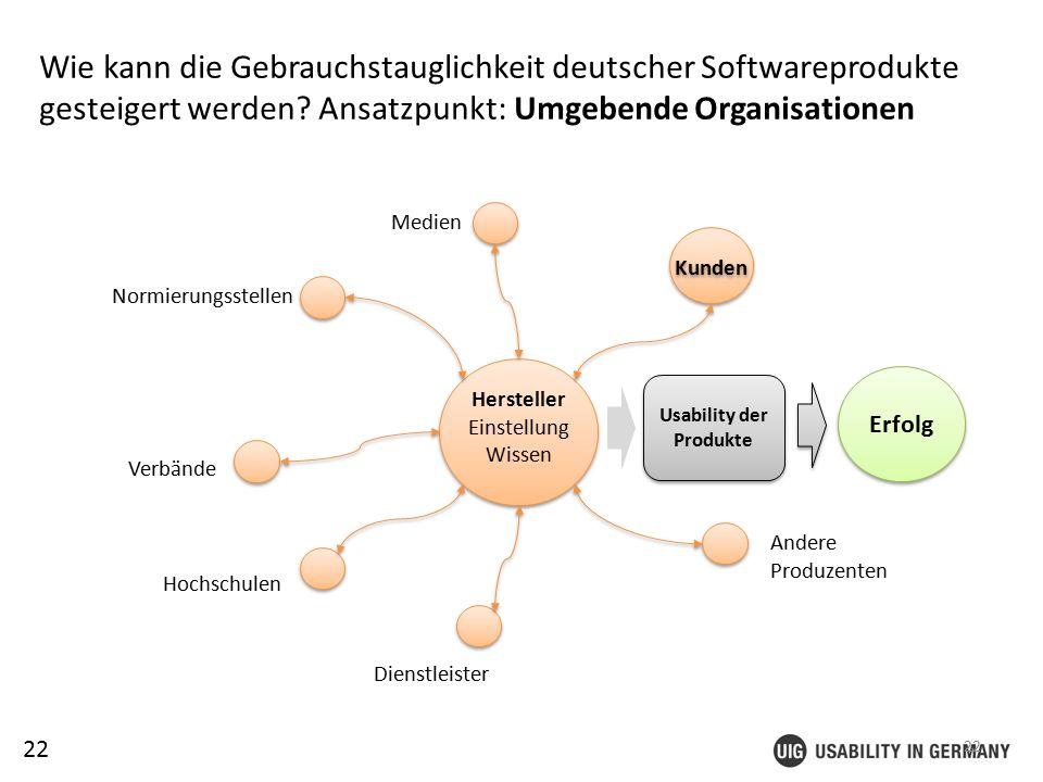22 Wie kann die Gebrauchstauglichkeit deutscher Softwareprodukte gesteigert werden.