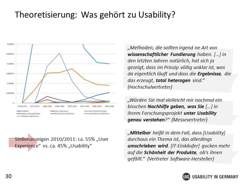 30 Theoretisierung: Was gehört zu Usability.
