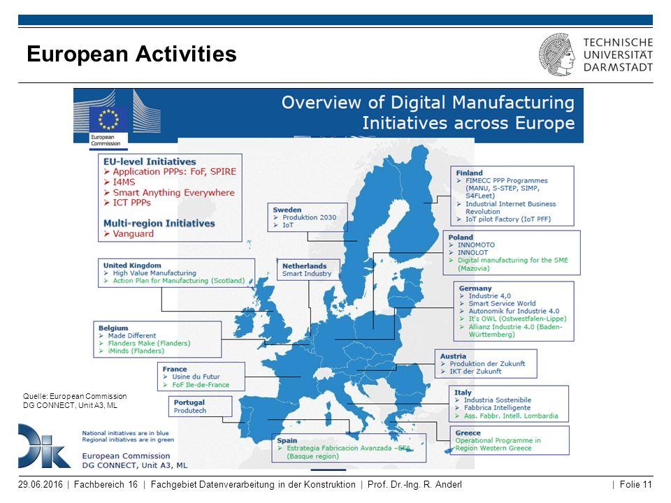 | Folie 11 European Activities 29.06.2016 | Fachbereich 16 | Fachgebiet Datenverarbeitung in der Konstruktion | Prof. Dr.-Ing. R. Anderl Quelle: Europ