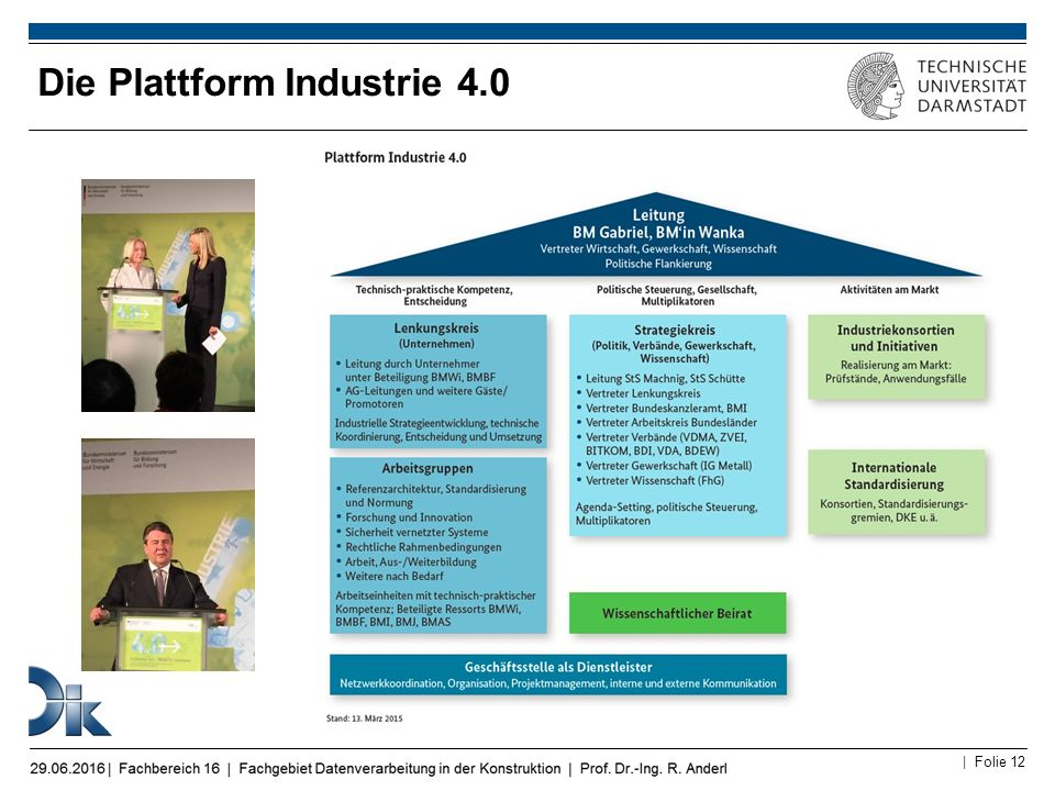 | Folie 12 Die Plattform Industrie 4.0