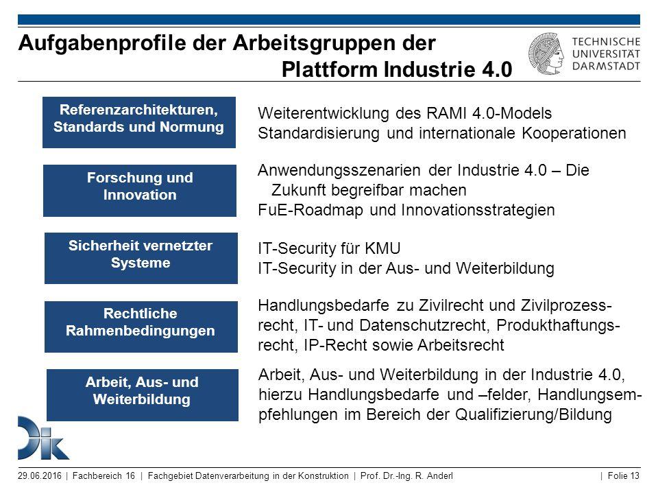 | Folie 13 Aufgabenprofile der Arbeitsgruppen der Plattform Industrie 4.0 Referenzarchitekturen, Standards und Normung Forschung und Innovation Sicher