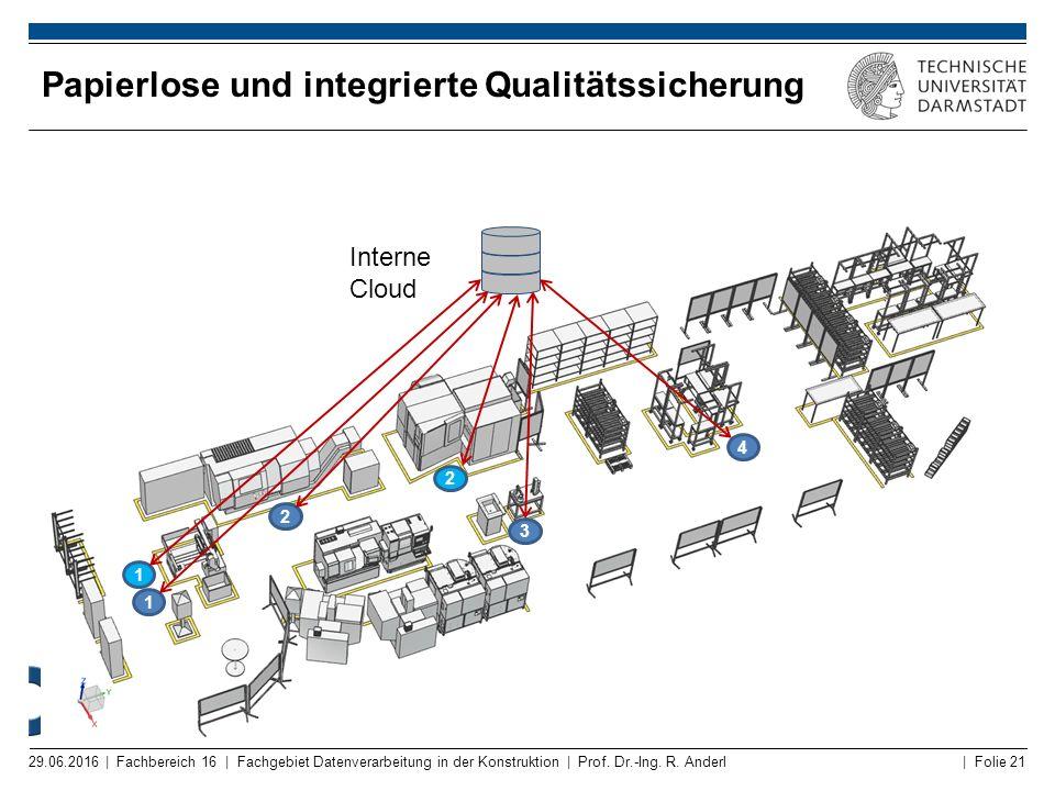 | Folie 21 Papierlose und integrierte Qualitätssicherung 29.06.2016 | Fachbereich 16 | Fachgebiet Datenverarbeitung in der Konstruktion | Prof. Dr.-In