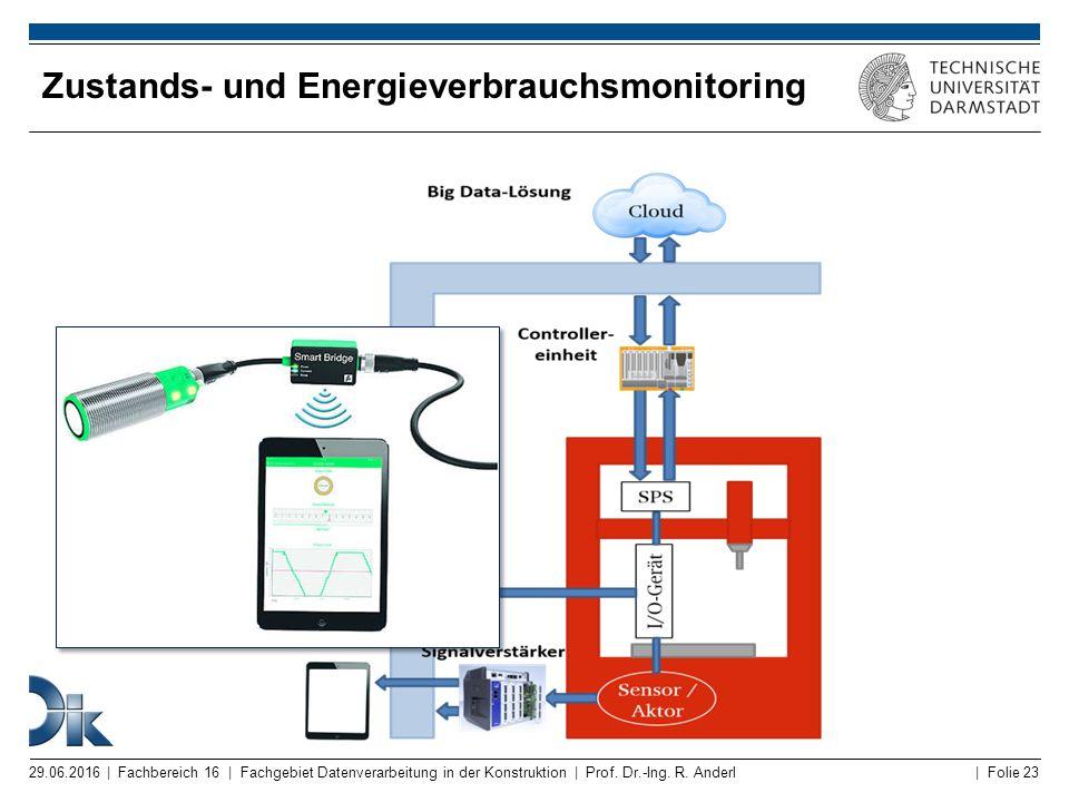 | Folie 23 Zustands- und Energieverbrauchsmonitoring 29.06.2016 | Fachbereich 16 | Fachgebiet Datenverarbeitung in der Konstruktion | Prof. Dr.-Ing. R