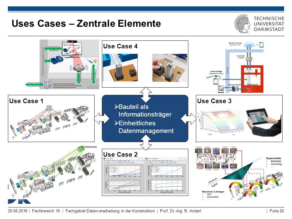 | Folie 26 Uses Cases – Zentrale Elemente 29.06.2016 | Fachbereich 16 | Fachgebiet Datenverarbeitung in der Konstruktion | Prof. Dr.-Ing. R. Anderl 