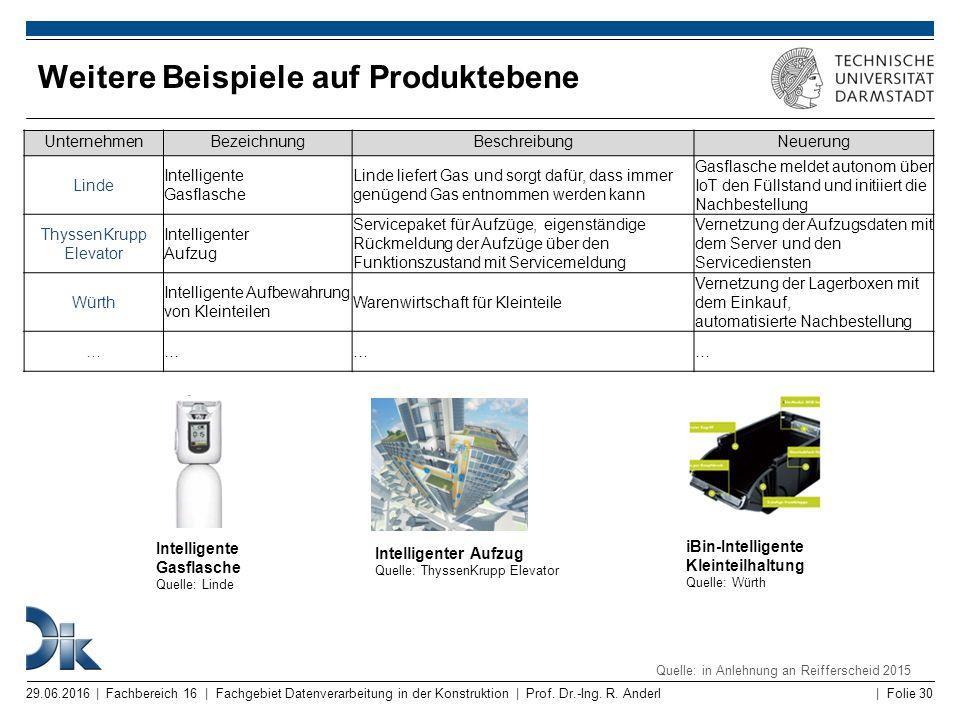 | Folie 30 Weitere Beispiele auf Produktebene 29.06.2016 | Fachbereich 16 | Fachgebiet Datenverarbeitung in der Konstruktion | Prof. Dr.-Ing. R. Ander