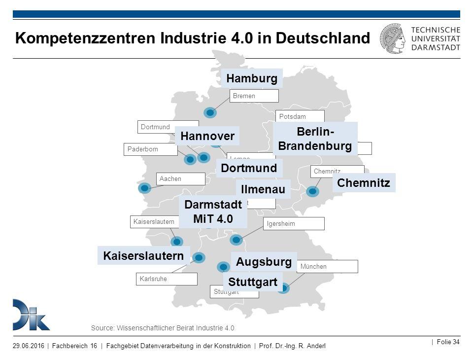 | Folie 34 Source: Wissenschaftlicher Beirat Industrie 4.0 Berlin Potsdam Chemnitz Igersheim München Dortmund Aachen Lemgo Darmstadt Kaiserslautern Ka