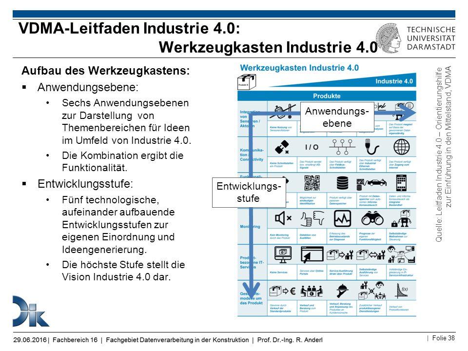 | Folie 38 Aufbau des Werkzeugkastens:  Anwendungsebene: Sechs Anwendungsebenen zur Darstellung von Themenbereichen für Ideen im Umfeld von Industrie